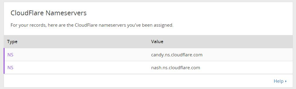 cloudflare viral site case study nameservers