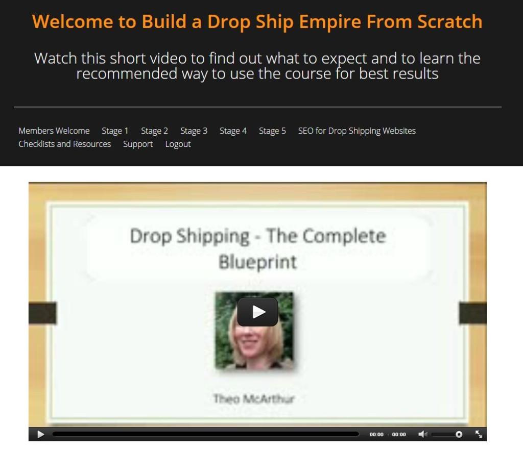How Do I Make Money Selling On Ebay Dropship Legacy Login Money Munchkids