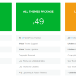 Theme Junkie Review: Premium WordPress Themes For $49