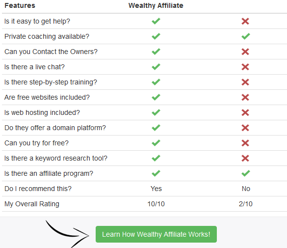 wealthy-affiliate-reviews