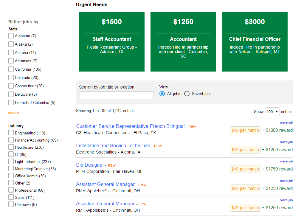 How To Make Money Online as an Indeed Crowd Headhunter