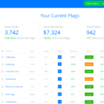 Plug&Paid Review: Sell Anything Without A Website Instantly